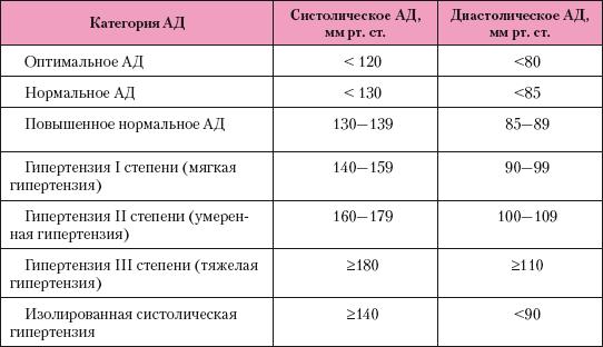 Angina pectoris tünetei és kezelése - HáziPatika