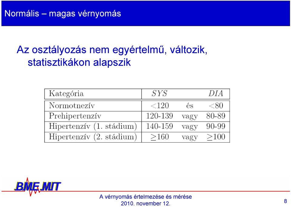 stádiumú magas vérnyomás osztályozás)
