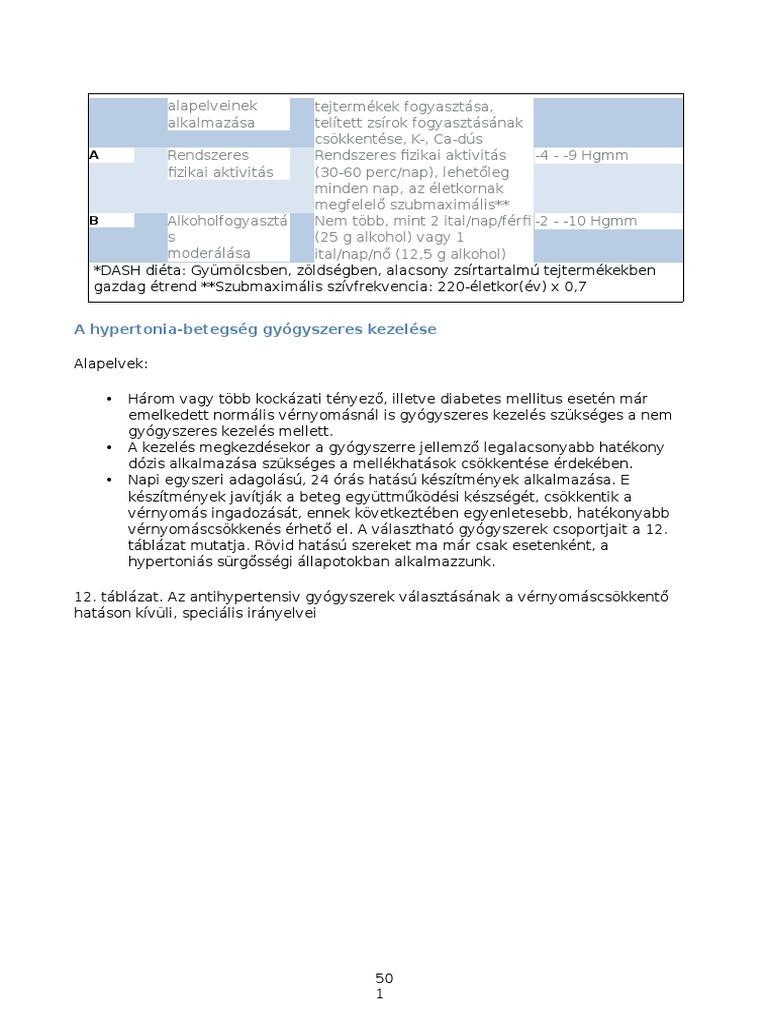 A hypertonia és a kezelés hatása tünetmentes hypertoniások kognitív teljesítményére | eLitMed