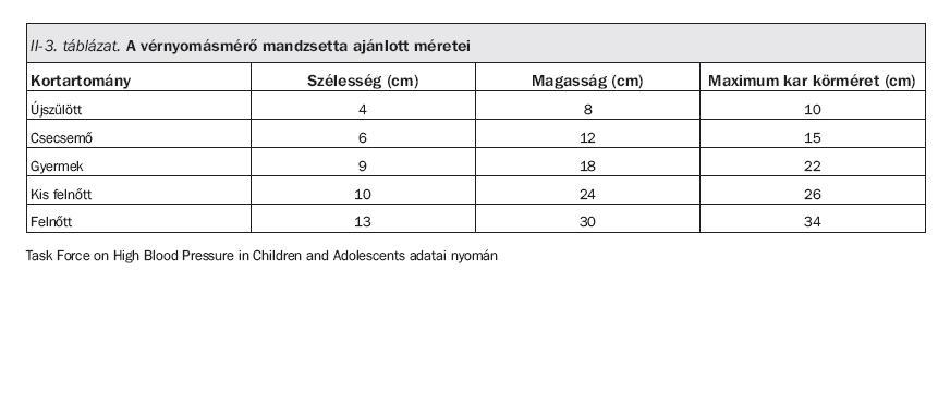bradycardia magas vérnyomás)