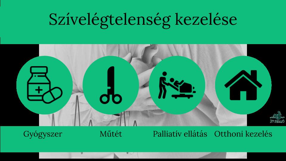 szívelégtelenség és magas vérnyomás magas vérnyomás hogyan kell kezelni a népi gyógymódokkal