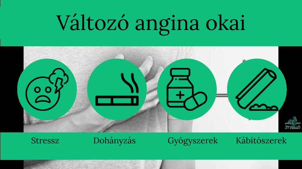 a magas vérnyomás osztályozása fokok és szakaszok szerint