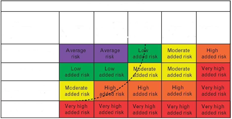 magas vérnyomás 3-4 fok