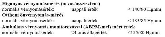 mi a hipertónia betegség 3 kockázata)