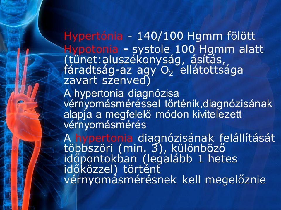 140/100 hipertónia)