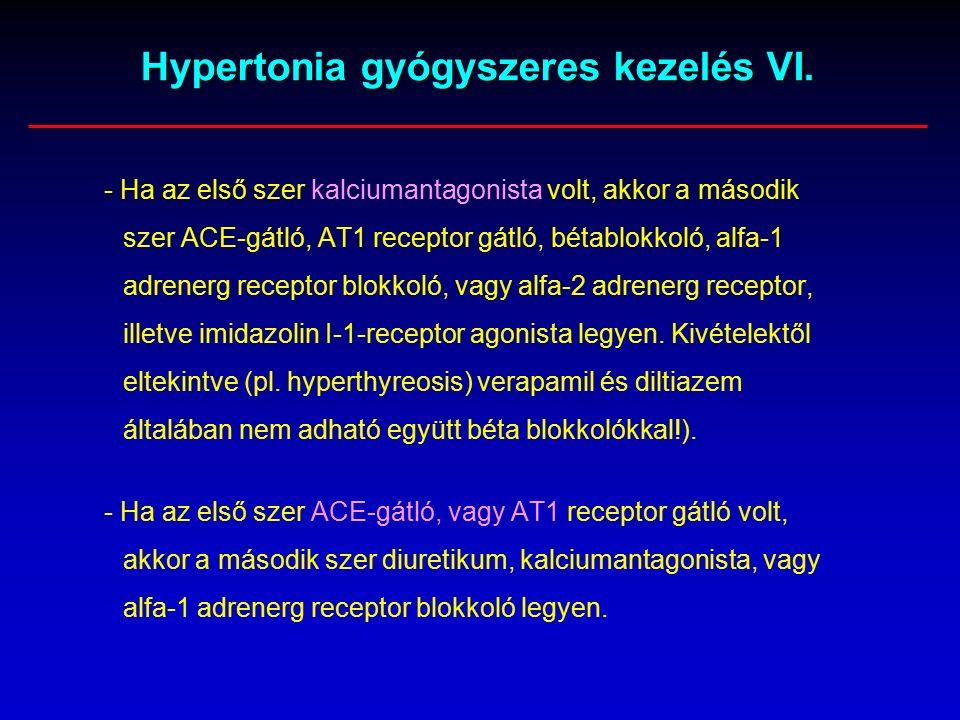 Milyen adrenerg blokkolókat írtak fel a magas vérnyomásért - Vasculitis November
