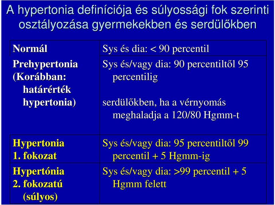 hipertónia szövődményei 1 fok magas vérnyomás hemodialízissel