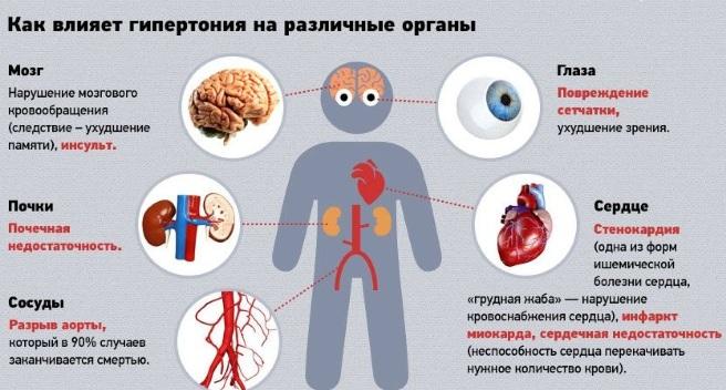 magas vérnyomás kezelése cukorbetegekben