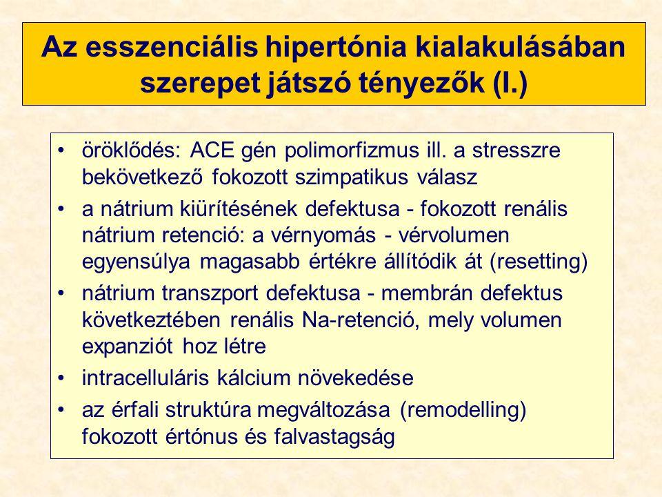 a hipertónia patogenezise)