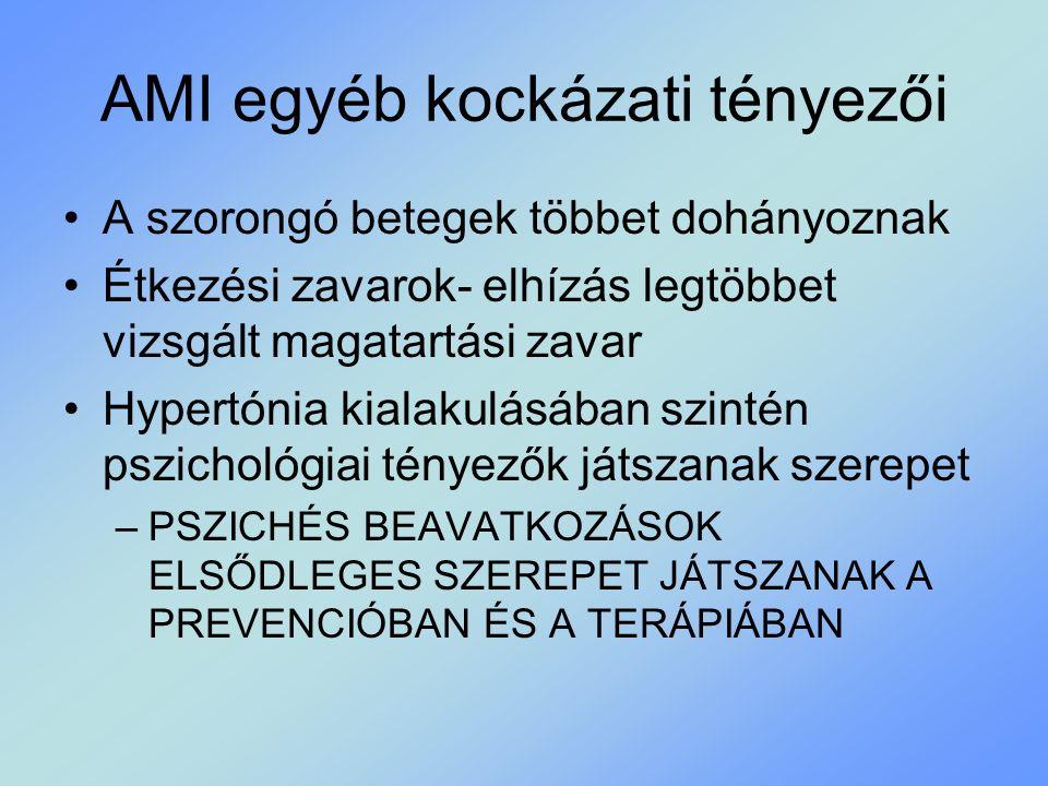a magas vérnyomás pszichológiai tényezői)