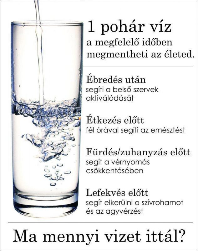 mennyi vizet kell inni magas vérnyomás esetén magas vérnyomás népi gyógymódok videó
