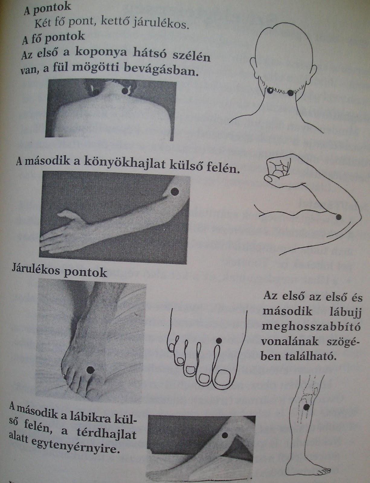 pontok a testen a magas vérnyomástól)