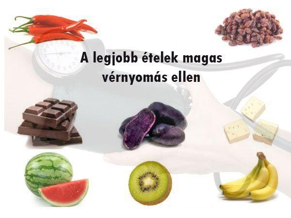 magas vérnyomás diéta magas vérnyomás ellen)