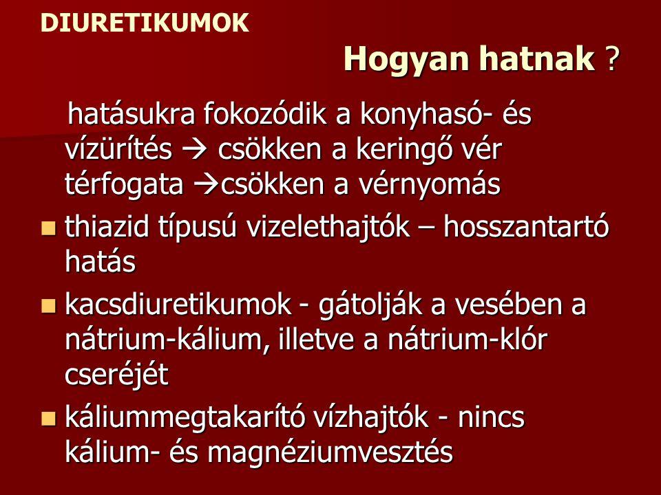 kálium-megtakarító vizelethajtó magas vérnyomás esetén)