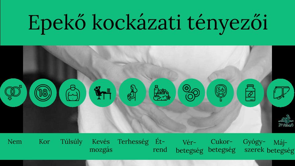 epekő és magas vérnyomás)