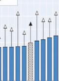 A magas vérnyomás kevésbé ismert oka - HáziPatika