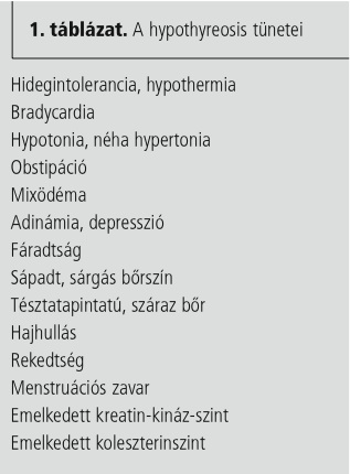 hipertónia és hypothyreosis