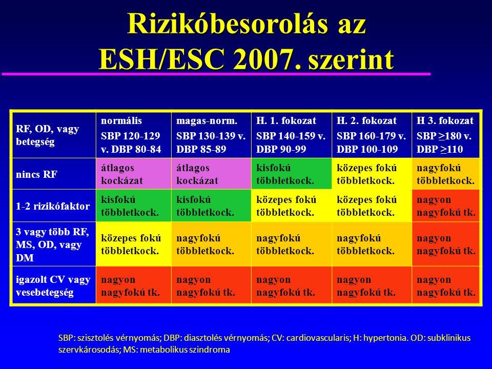 2 fokozatú magas vérnyomás közepes kockázatú)