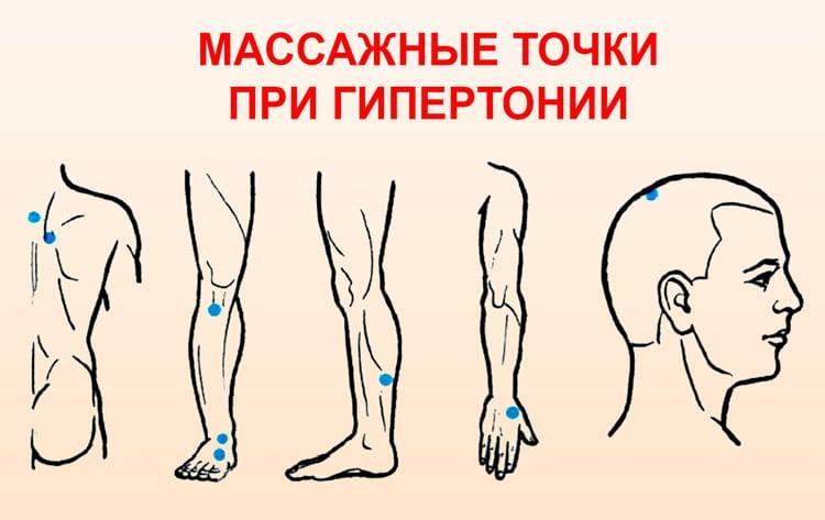 magas vérnyomásból származó pontok masszírozása)
