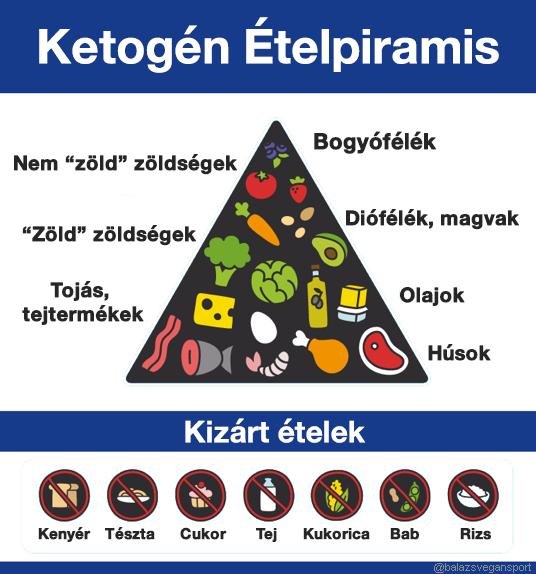 askorutin a magas vérnyomás esetén lehet mi történik a magas vérnyomású testtel
