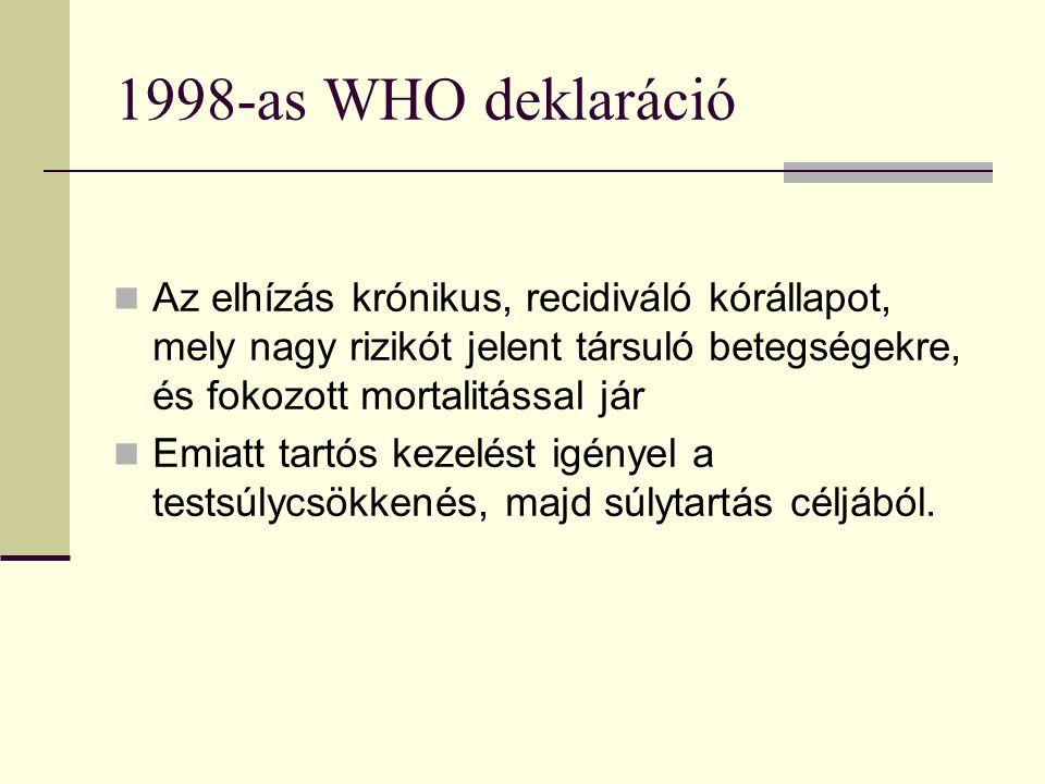 2 fokos magas vérnyomás ad rokkantságot)