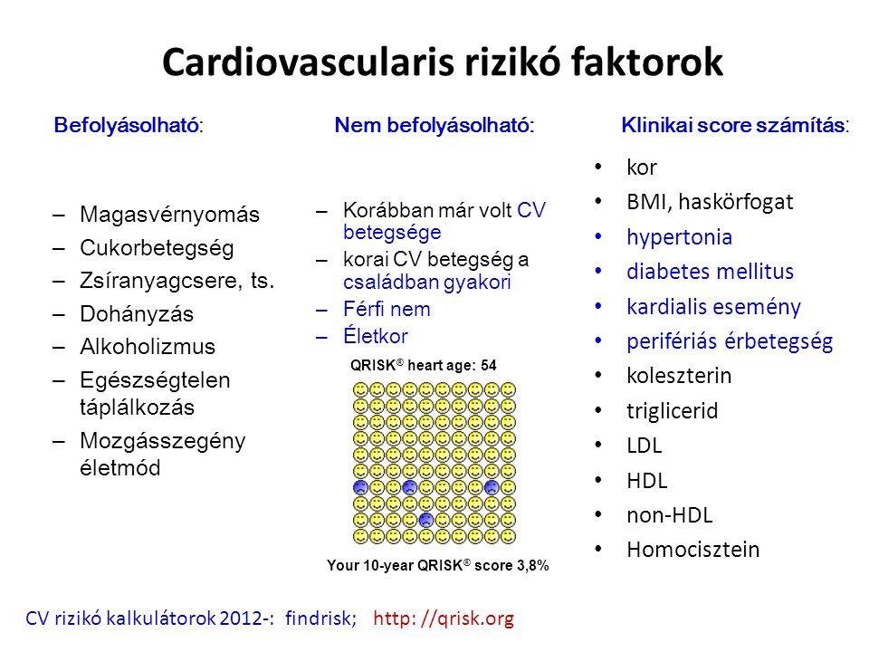 osztályok a magas vérnyomás kardiovaszkuláris berendezéseiről)