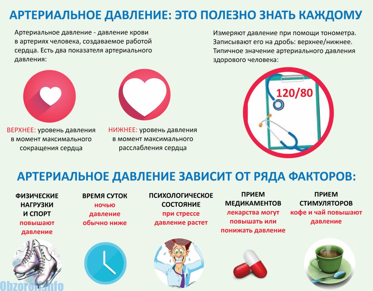 a szívizom változásai magas vérnyomással)