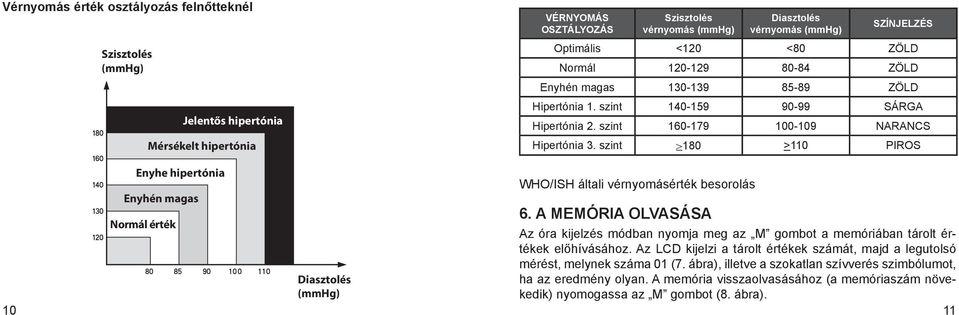 A radiális impulzus átmeneti ideje az artériás merevség indexe