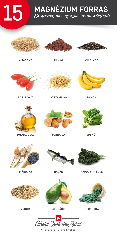 táplálék magas vérnyomás esetén kálium és magnézium