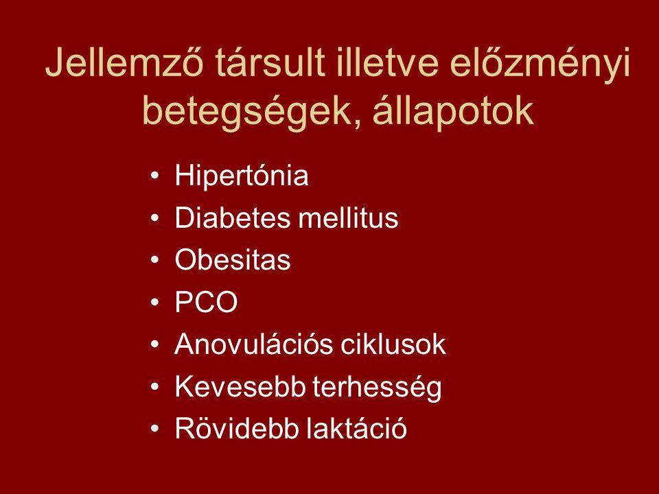 hipertónia laktáció csigolya artéria szindróma magas vérnyomás
