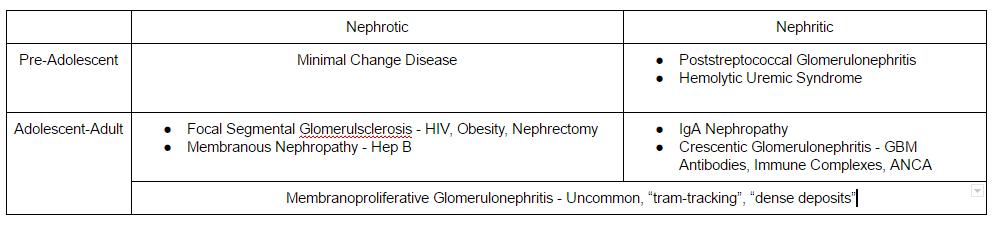 hemoglobin hipertónia