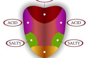 a hipertónia okai az ájurvéda szerint