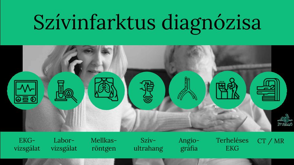 magas vérnyomás kezelése idősek konzultációján)