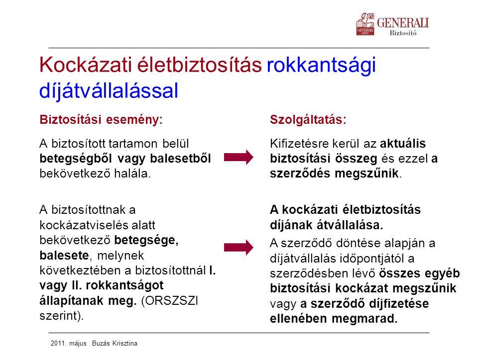 rokkantsági csoport 2 magas vérnyomás 3 kockázat)