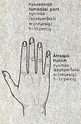 akupunktúra a magas vérnyomásért)