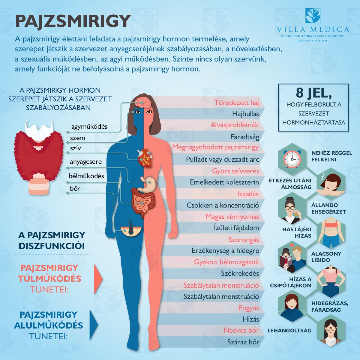 Mondjuk ki: a PMS óriási szívás – mert ez történik benned a menstruációt megelőző napokban - WMN