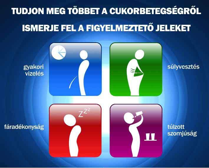 fogyás cukorbetegséggel és magas vérnyomással