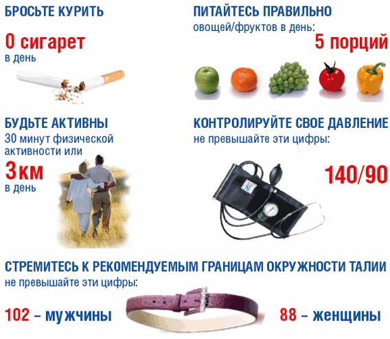 kockázati tényezők a hipertónia megnyilvánulása)