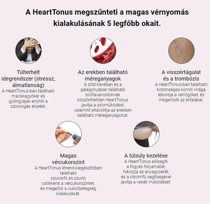 magas vérnyomás és komló)