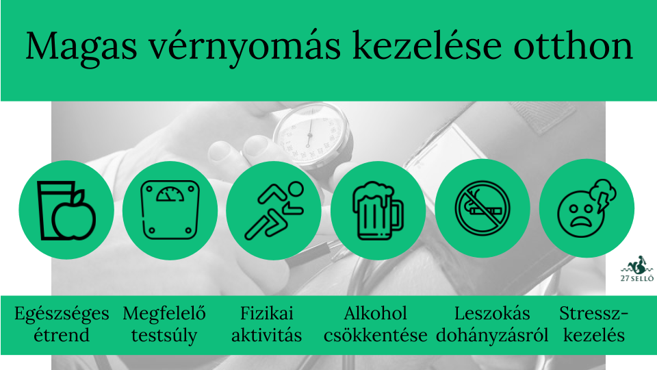 nyomás különböző fokú magas vérnyomás esetén)